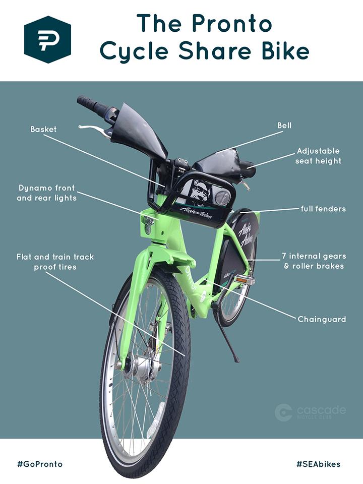 Pronto Bike