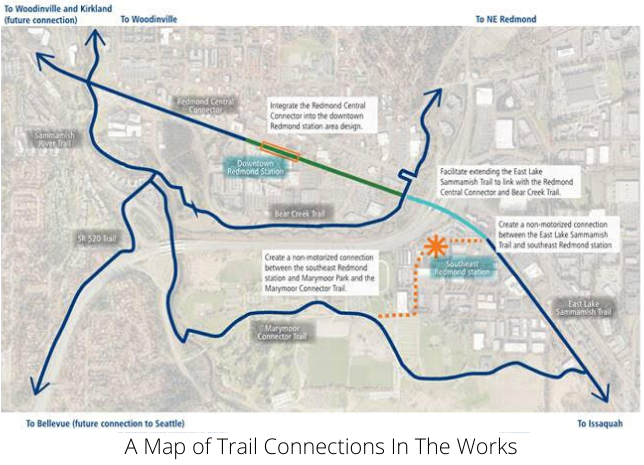 A map of eastside trail connections in the works