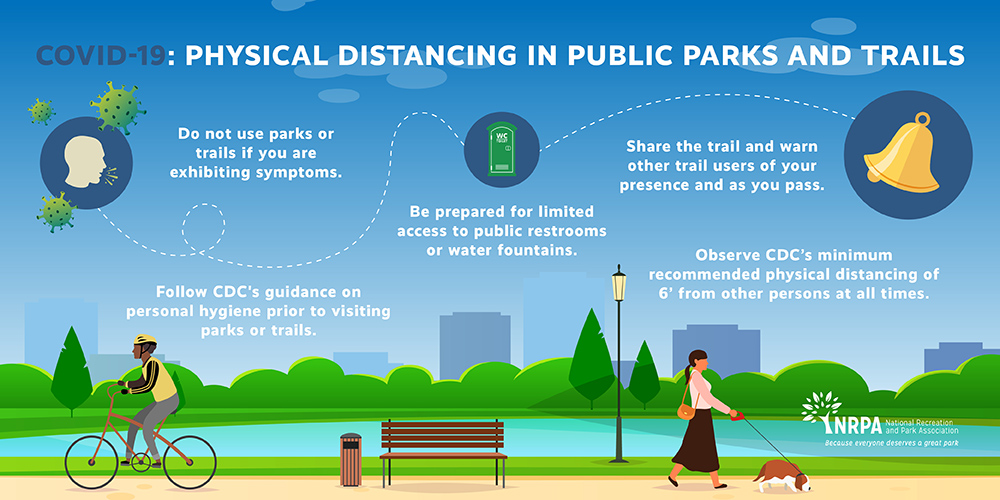 Image from The National Recreation and Park Association (NRPA)