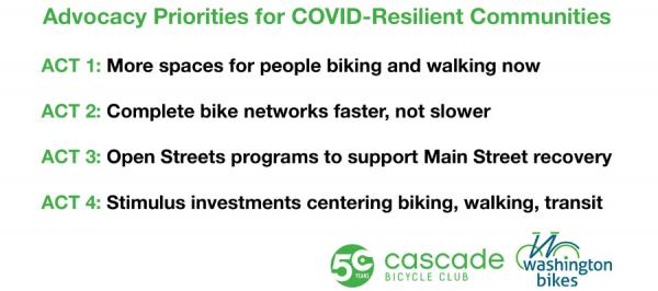 COVID-19 Advocacy Priorities